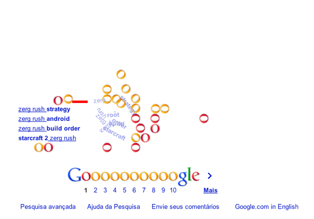 Zerg Rush no Google